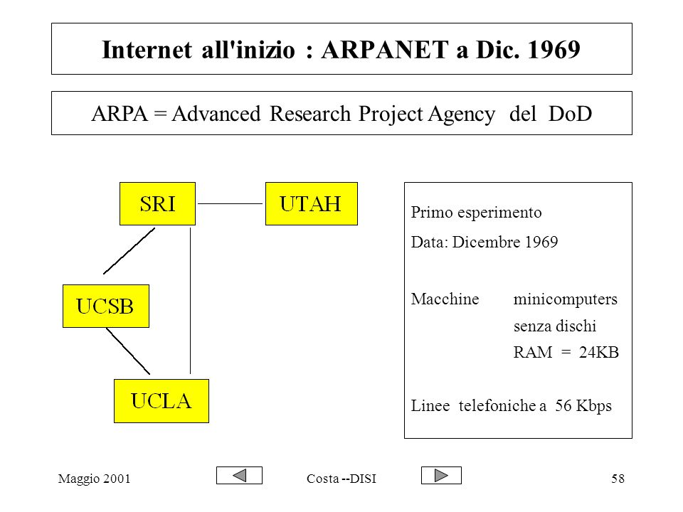 Internet all inizio : ARPANET a Dic. 1969