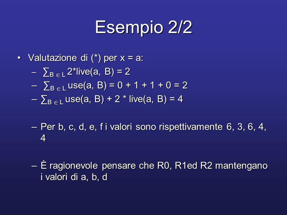 Esempio 2/2 Valutazione di (*) per x = a: