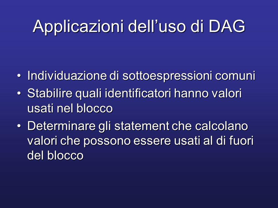 Applicazioni dell'uso di DAG
