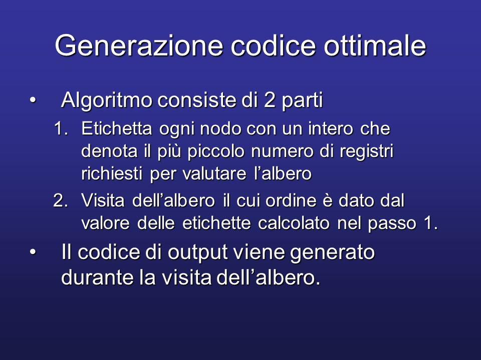 Generazione codice ottimale