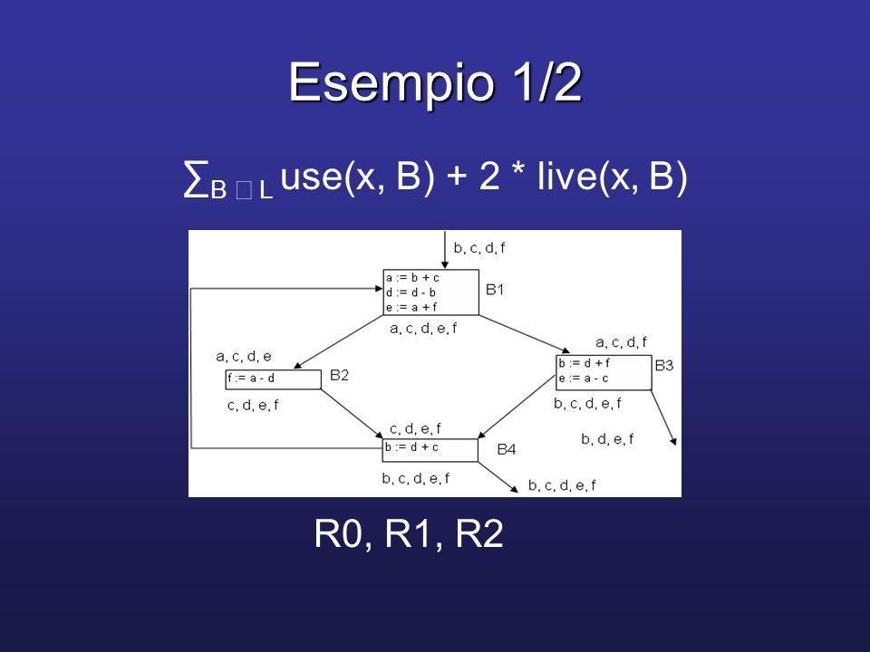 Esempio 1/2 ∑B Î L use(x, B) + 2 * live(x, B) R0, R1, R2