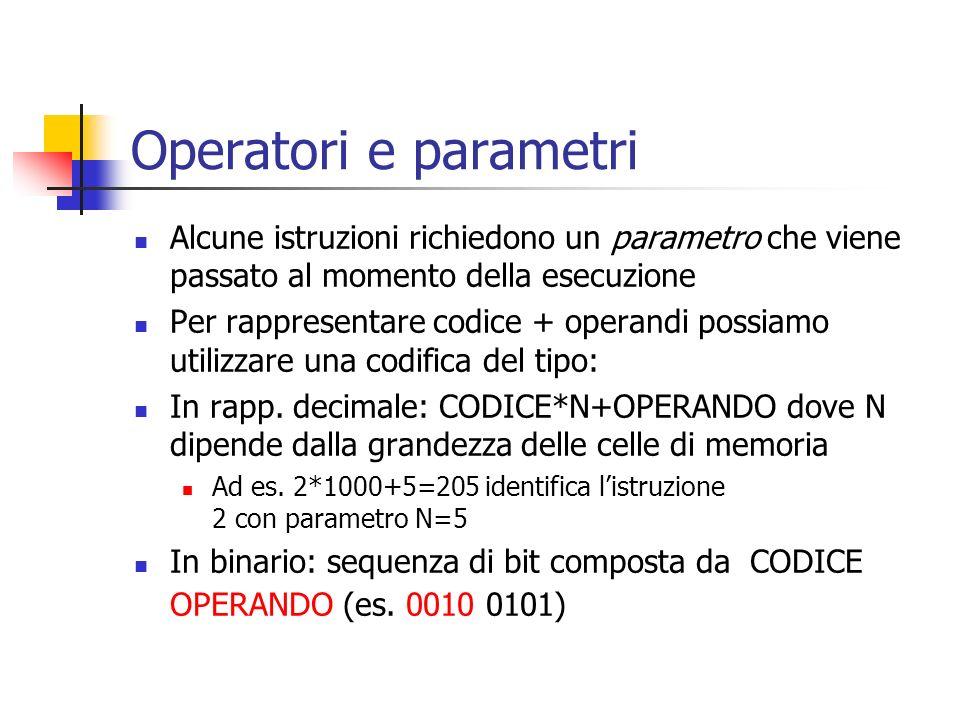Operatori e parametri Alcune istruzioni richiedono un parametro che viene passato al momento della esecuzione.
