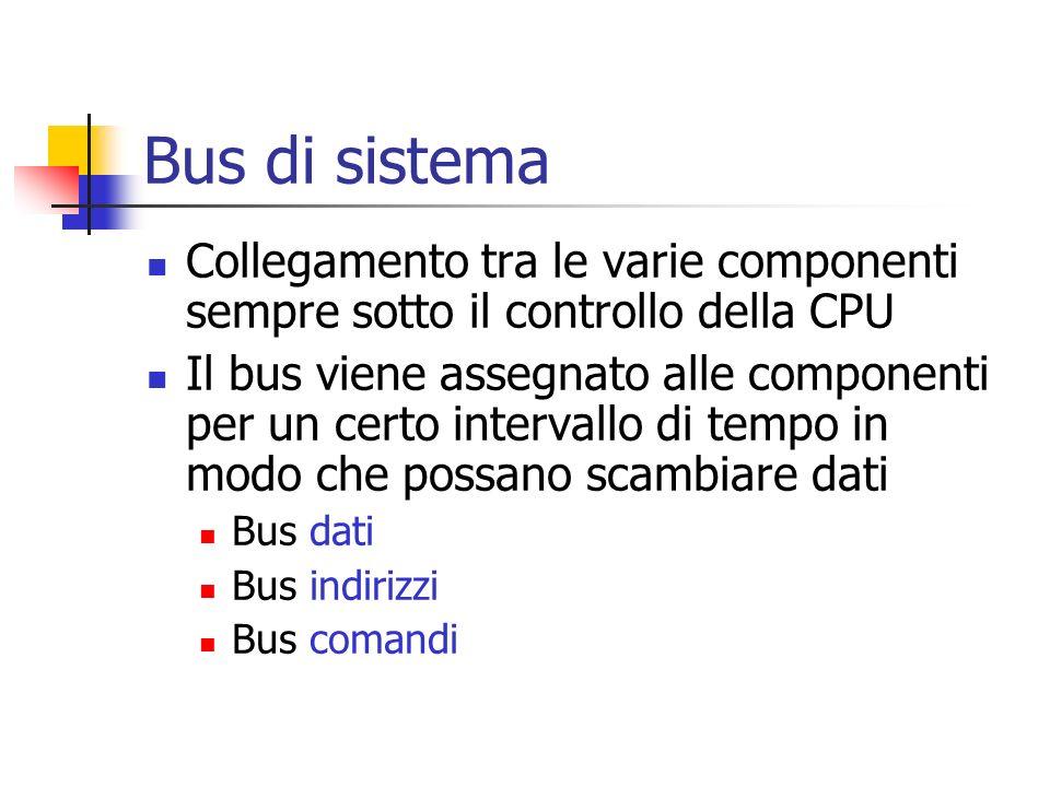 Bus di sistema Collegamento tra le varie componenti sempre sotto il controllo della CPU.