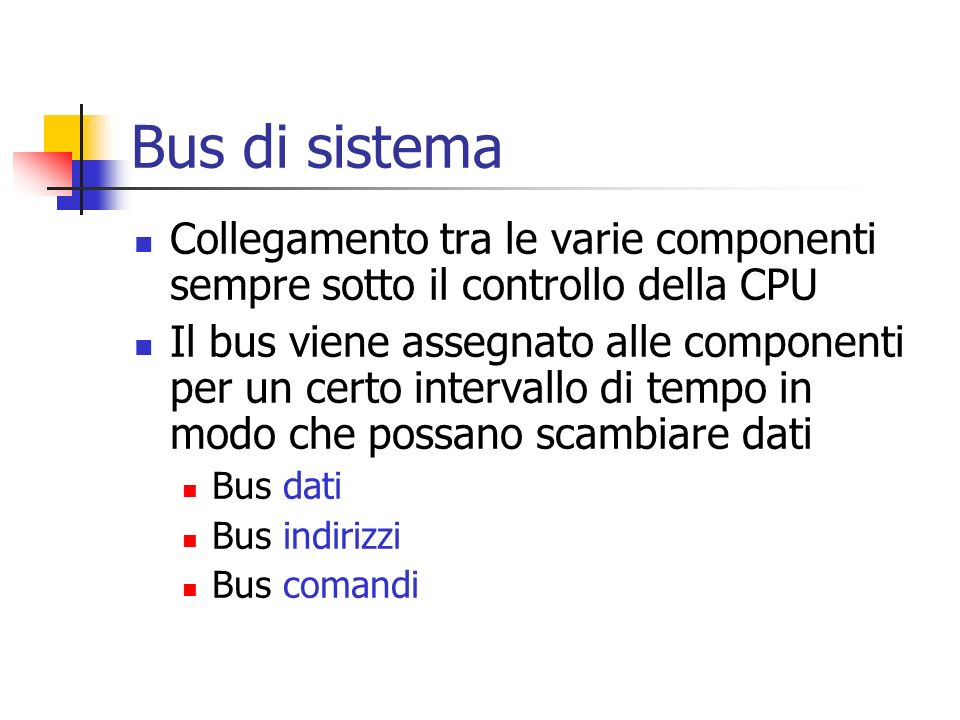 Bus di sistemaCollegamento tra le varie componenti sempre sotto il controllo della CPU.