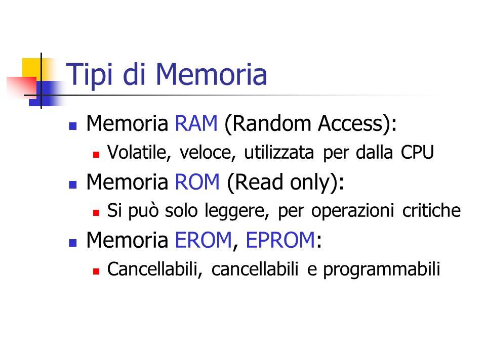 Tipi di Memoria Memoria RAM (Random Access): Memoria ROM (Read only):