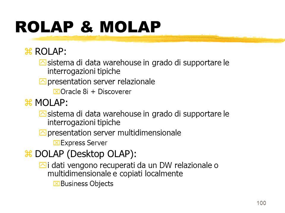 ROLAP & MOLAP ROLAP: MOLAP: DOLAP (Desktop OLAP):