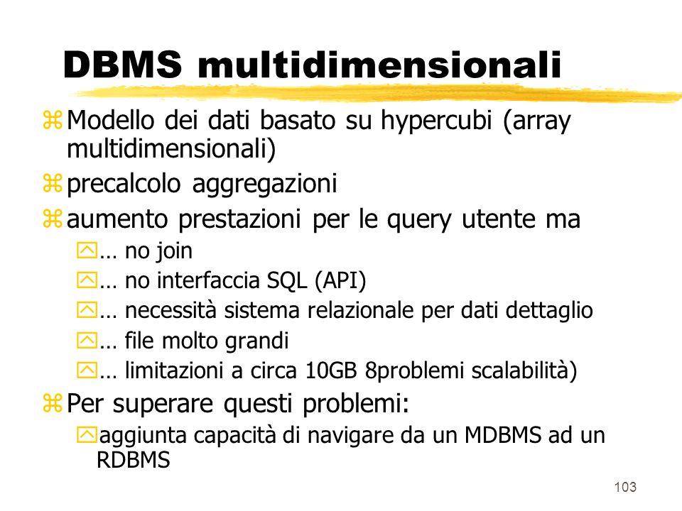 DBMS multidimensionali