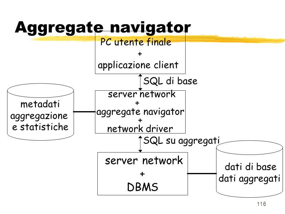 Aggregate navigator server network server network + DBMS