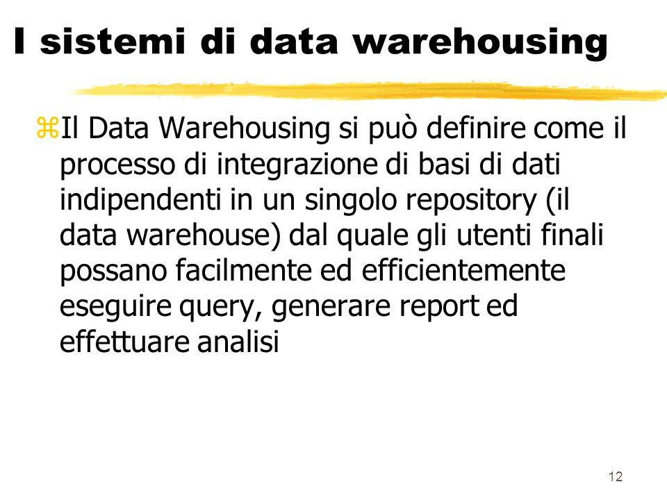 I sistemi di data warehousing