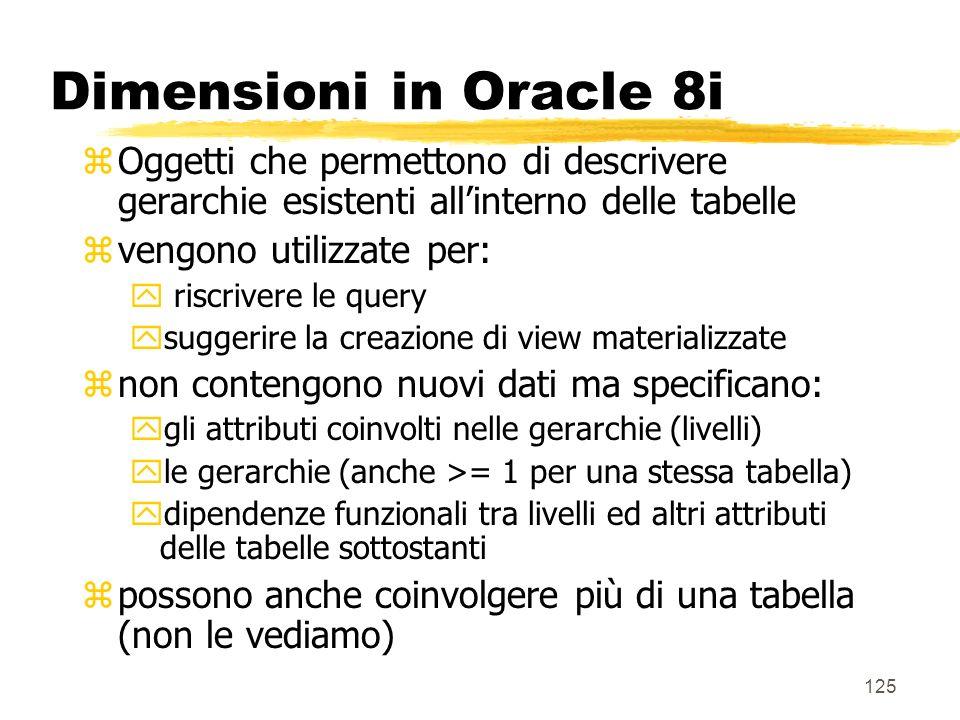 Dimensioni in Oracle 8i Oggetti che permettono di descrivere gerarchie esistenti all'interno delle tabelle.