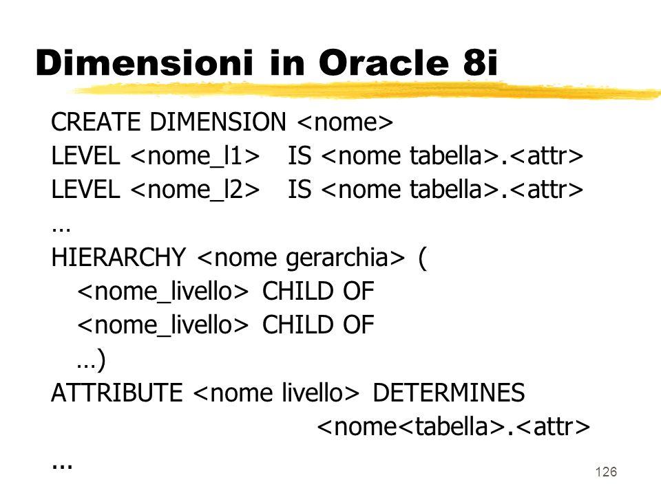Dimensioni in Oracle 8i CREATE DIMENSION <nome>