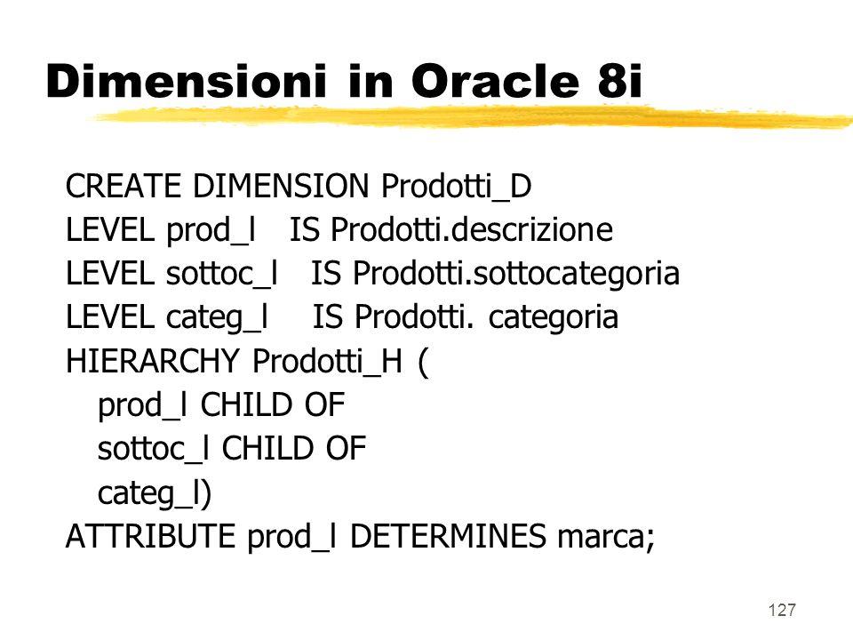 Dimensioni in Oracle 8i CREATE DIMENSION Prodotti_D