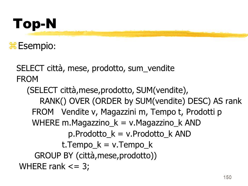 Top-N Esempio: SELECT città, mese, prodotto, sum_vendite FROM