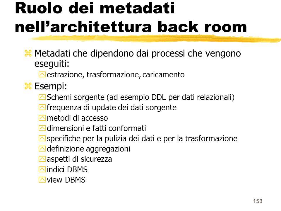 Ruolo dei metadati nell'architettura back room