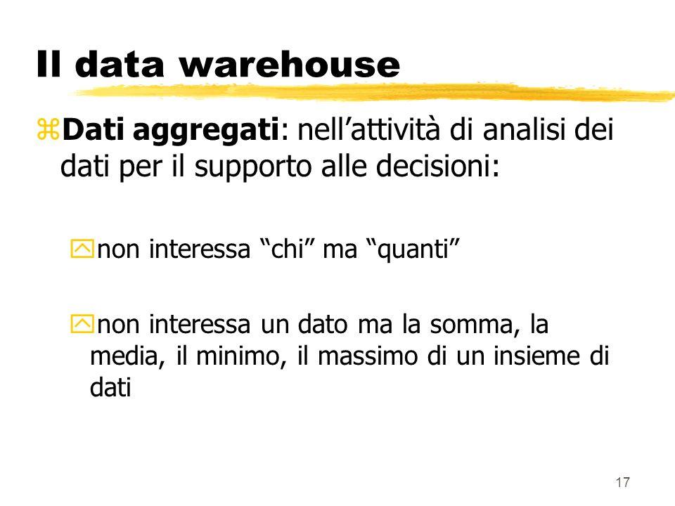 Il data warehouse Dati aggregati: nell'attività di analisi dei dati per il supporto alle decisioni:
