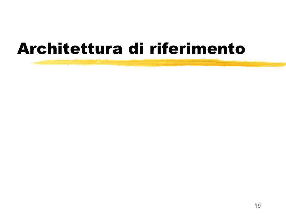 Architettura di riferimento