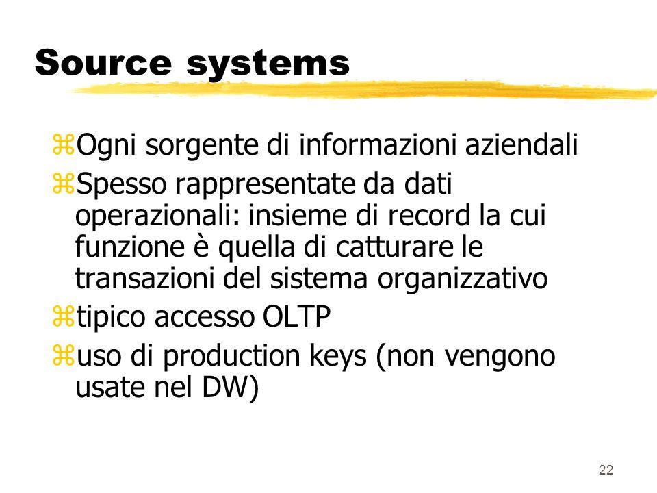 Source systems Ogni sorgente di informazioni aziendali