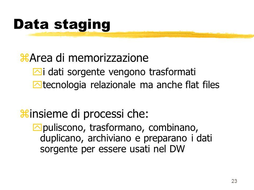 Data staging Area di memorizzazione insieme di processi che: