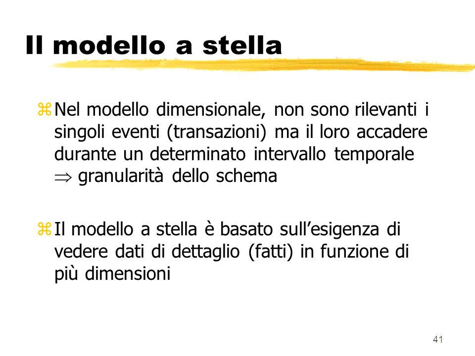 Il modello a stella