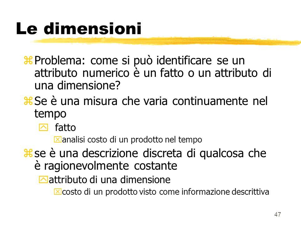 Le dimensioni Problema: come si può identificare se un attributo numerico è un fatto o un attributo di una dimensione