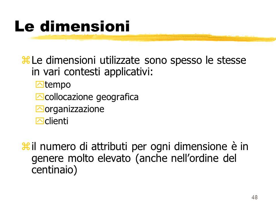 Le dimensioni Le dimensioni utilizzate sono spesso le stesse in vari contesti applicativi: tempo. collocazione geografica.