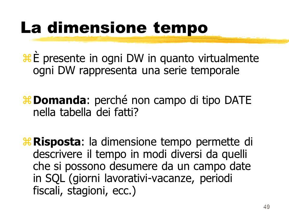 La dimensione tempo È presente in ogni DW in quanto virtualmente ogni DW rappresenta una serie temporale.