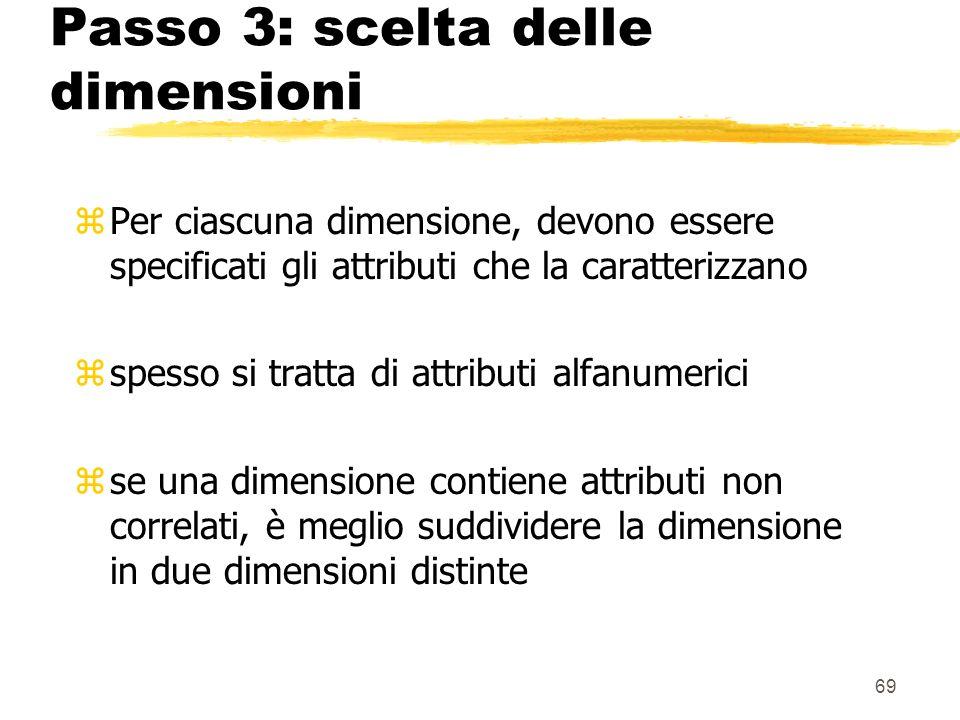 Passo 3: scelta delle dimensioni