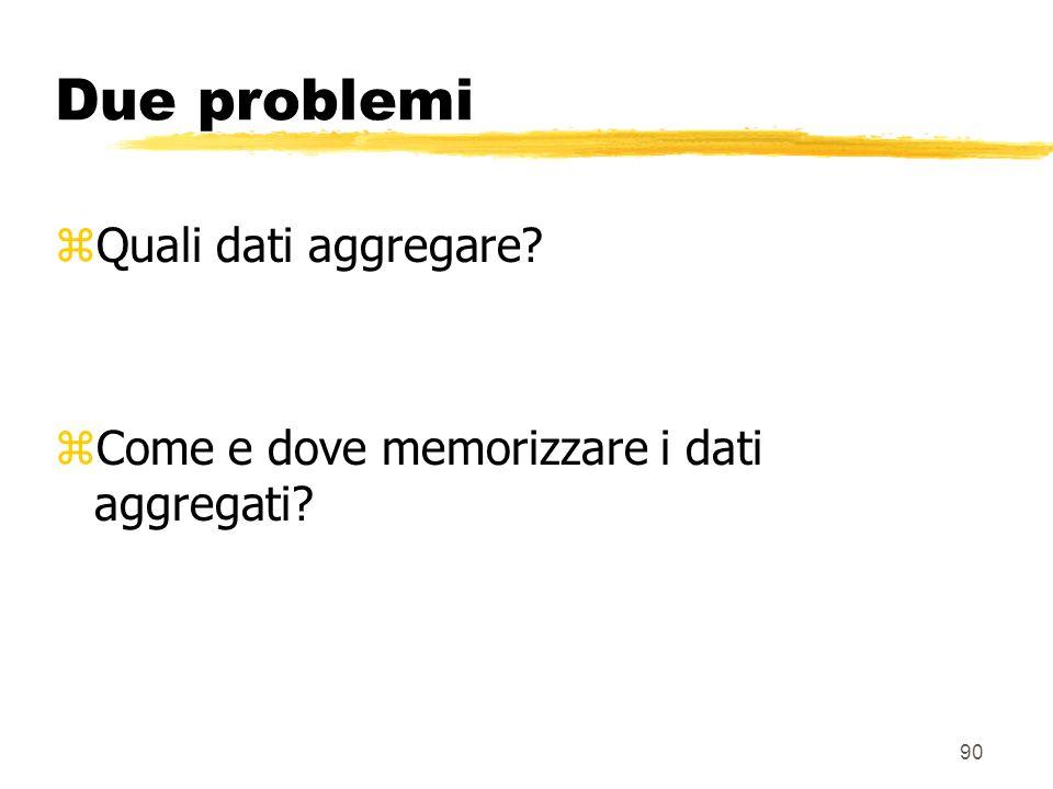 Due problemi Quali dati aggregare