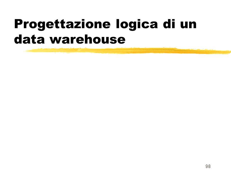 Progettazione logica di un data warehouse