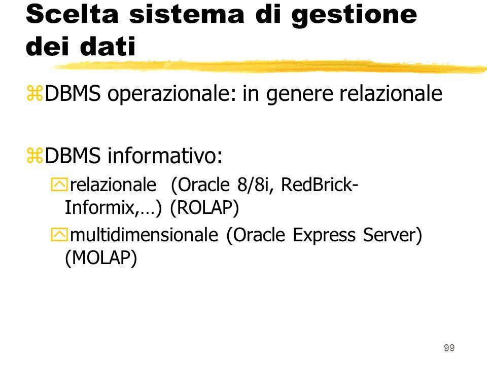 Scelta sistema di gestione dei dati