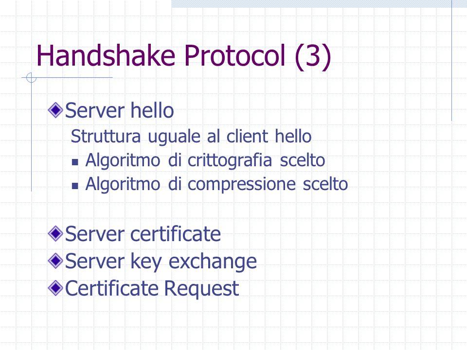 Handshake Protocol (3) Server hello Server certificate