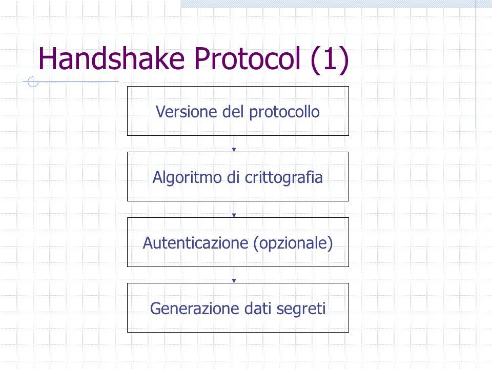 Handshake Protocol (1) Versione del protocollo