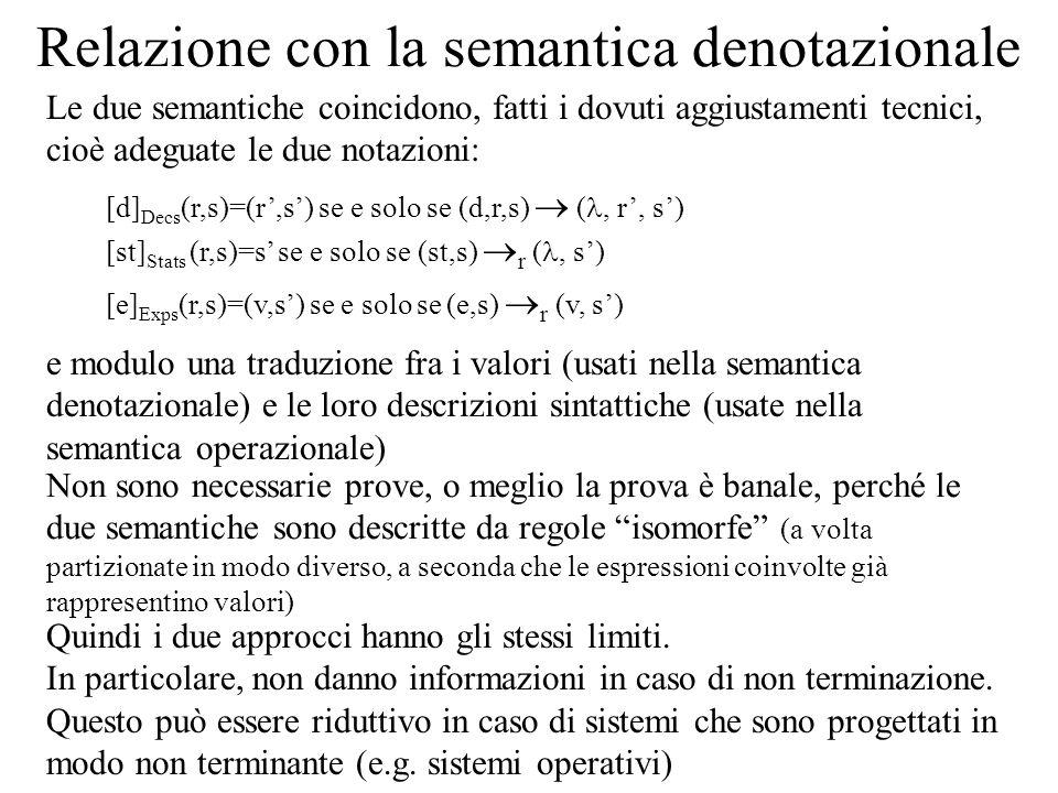 Relazione con la semantica denotazionale