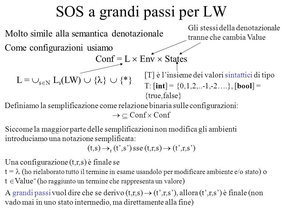 SOS a grandi passi per LW