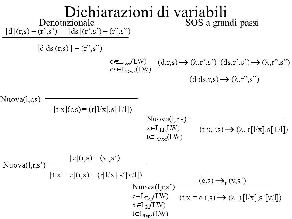 Dichiarazioni di variabili