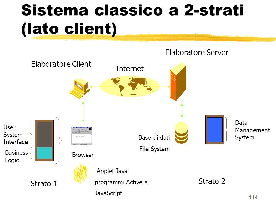 Sistema classico a 2-strati (lato client)
