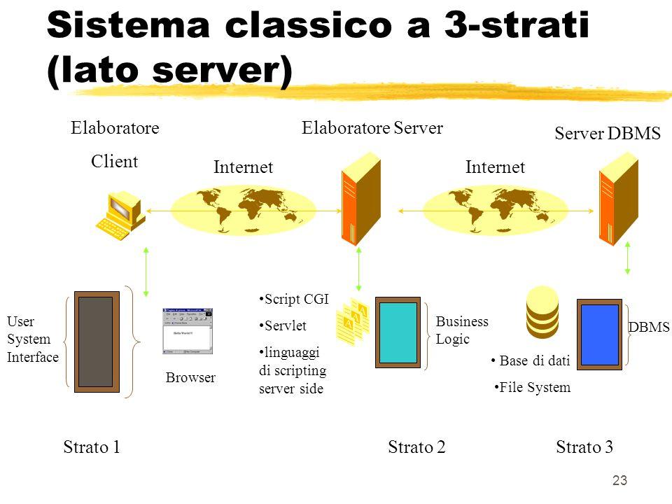Sistema classico a 3-strati (lato server)