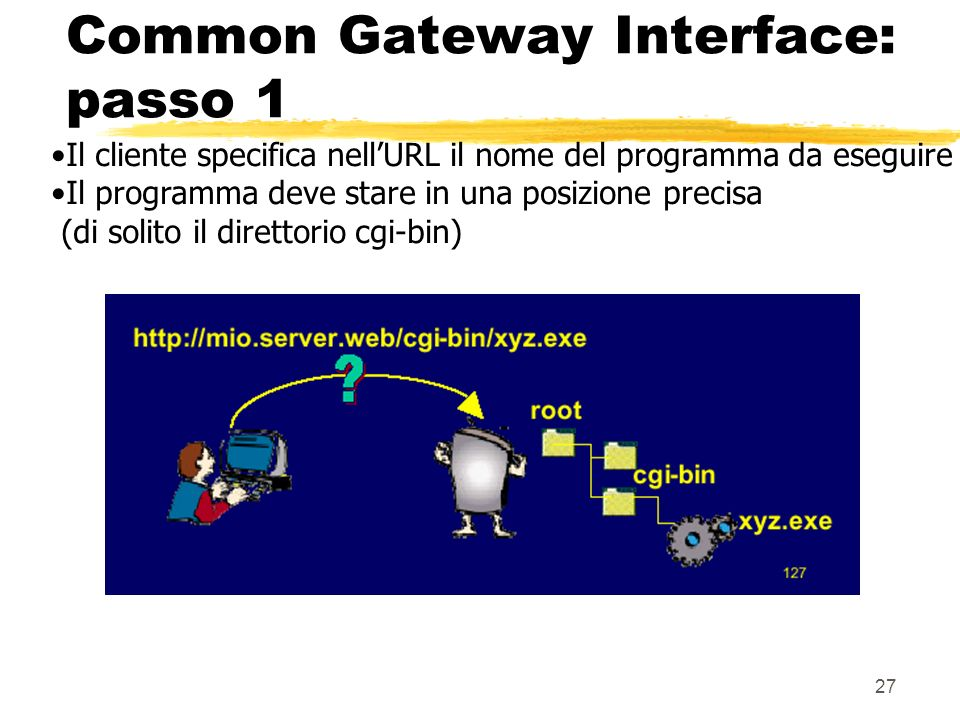 Common Gateway Interface: passo 1