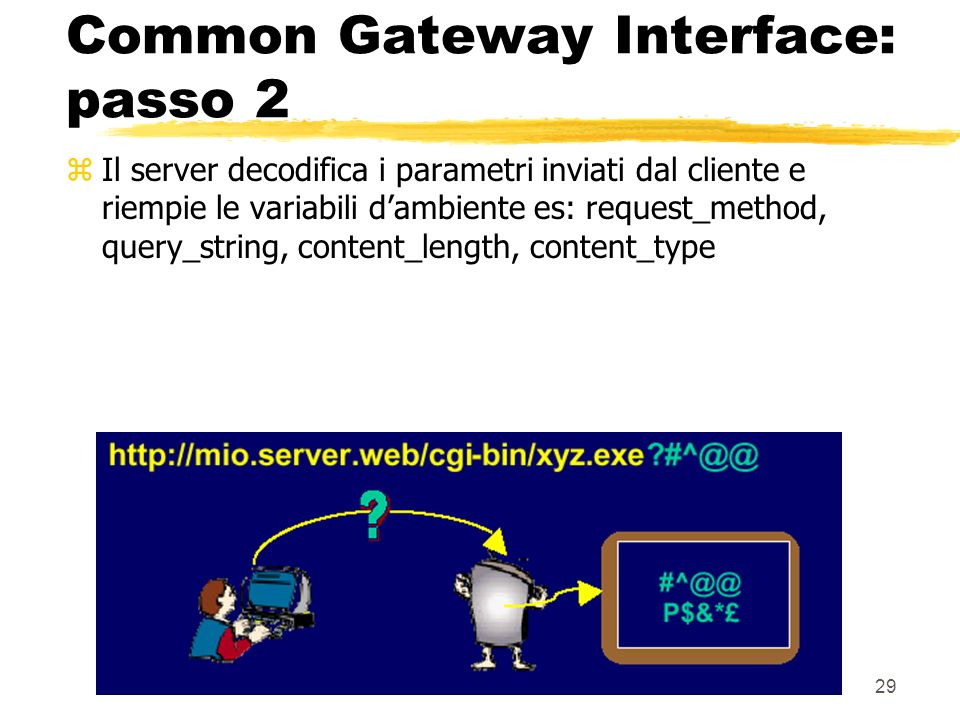 Common Gateway Interface: passo 2