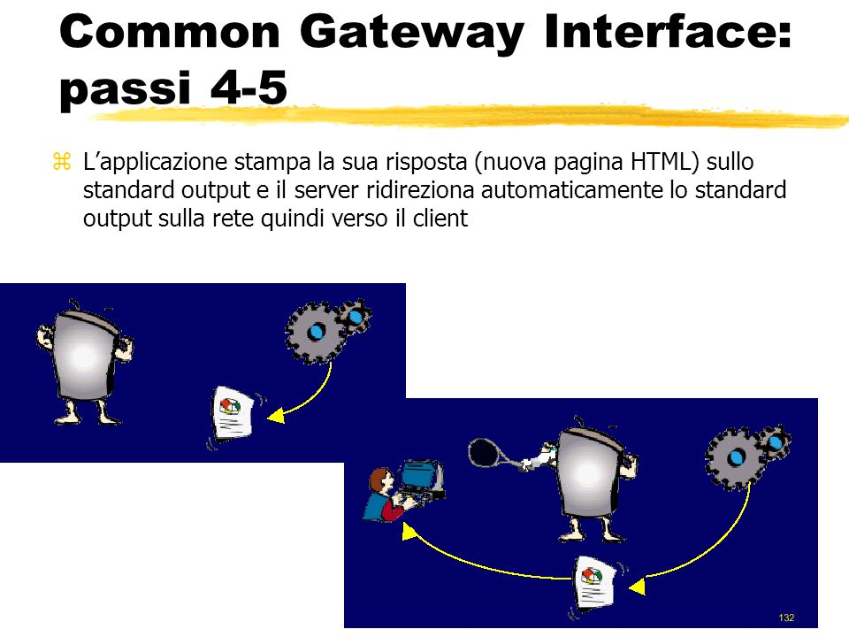 Common Gateway Interface: passi 4-5