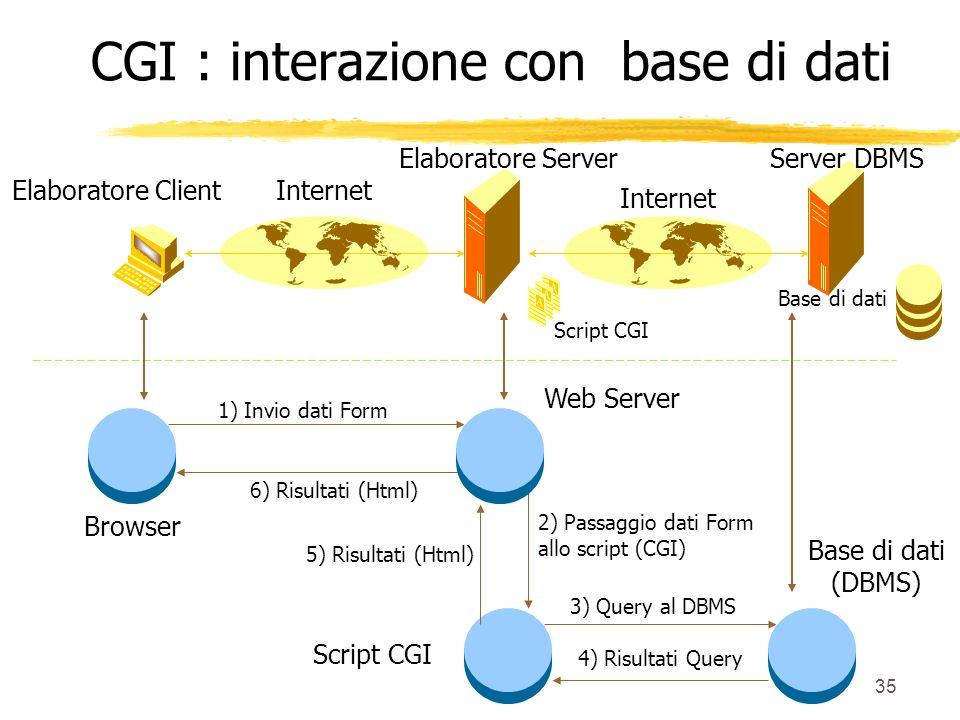 CGI : interazione con base di dati