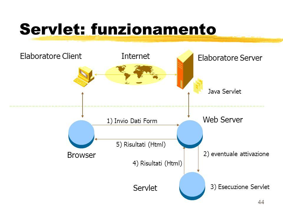 Servlet: funzionamento