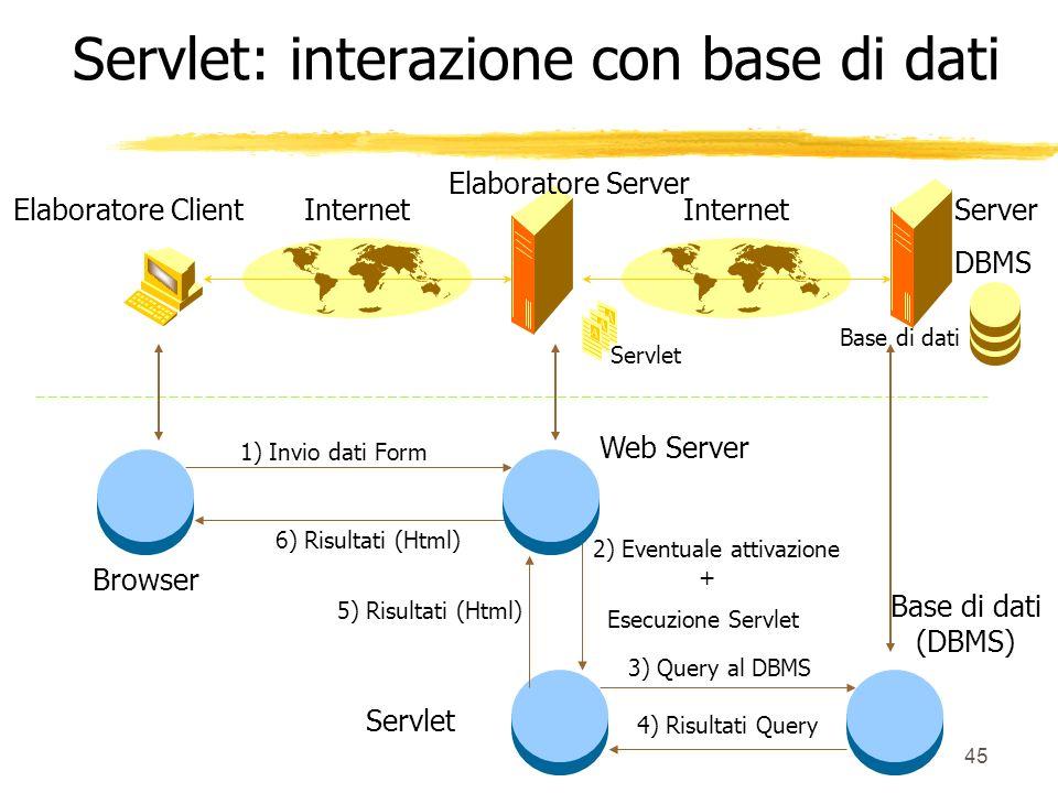 Servlet: interazione con base di dati
