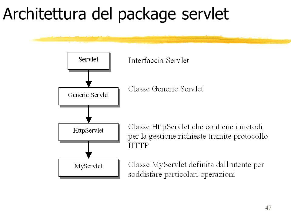 Architettura del package servlet