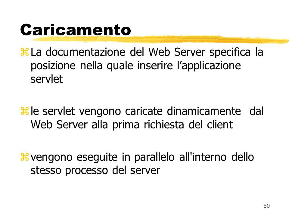 Caricamento La documentazione del Web Server specifica la posizione nella quale inserire l'applicazione servlet.
