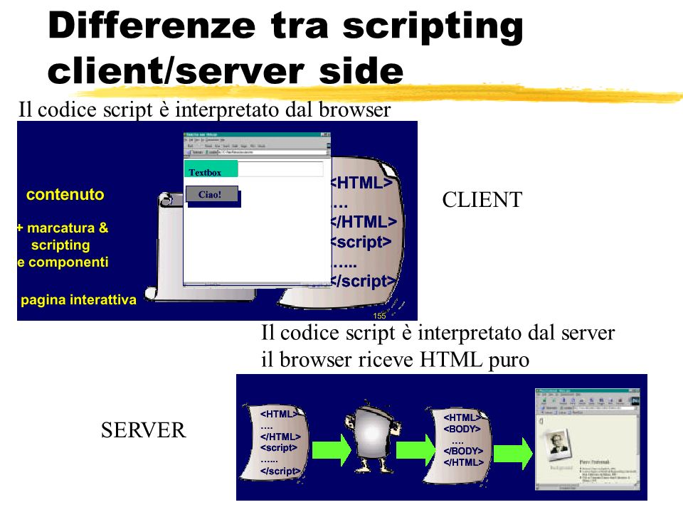 Differenze tra scripting client/server side