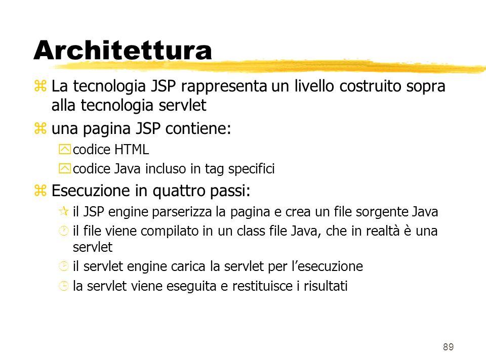 Architettura La tecnologia JSP rappresenta un livello costruito sopra alla tecnologia servlet. una pagina JSP contiene: