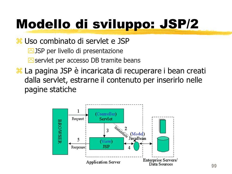 Modello di sviluppo: JSP/2
