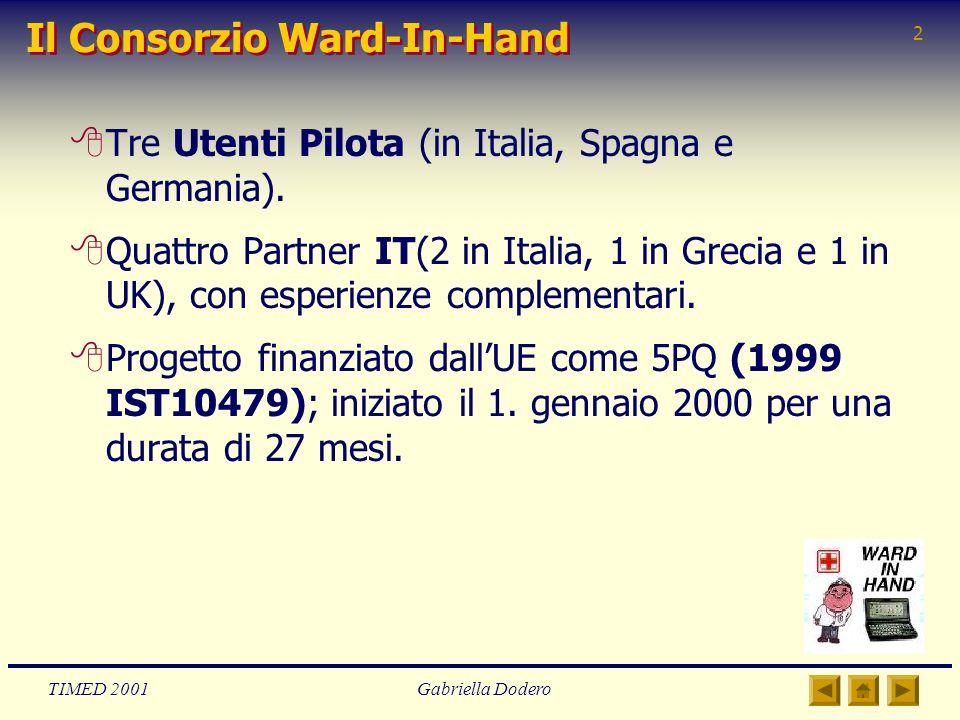 Il Consorzio Ward-In-Hand