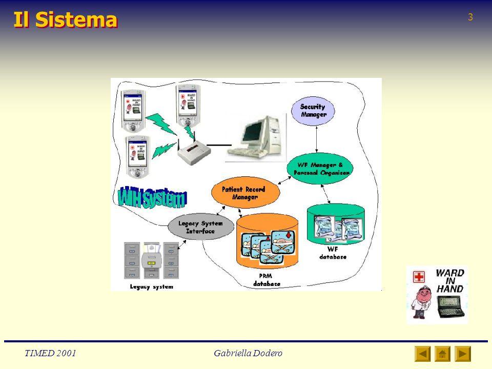 Il Sistema TIMED 2001 Gabriella Dodero